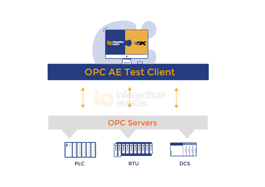 OPC AE Test Client