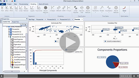 KnowledgeNet Analytics Demo Videos