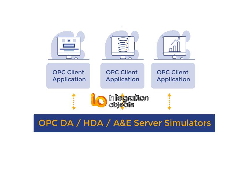 OPC DA HDA A&E Server Simulators