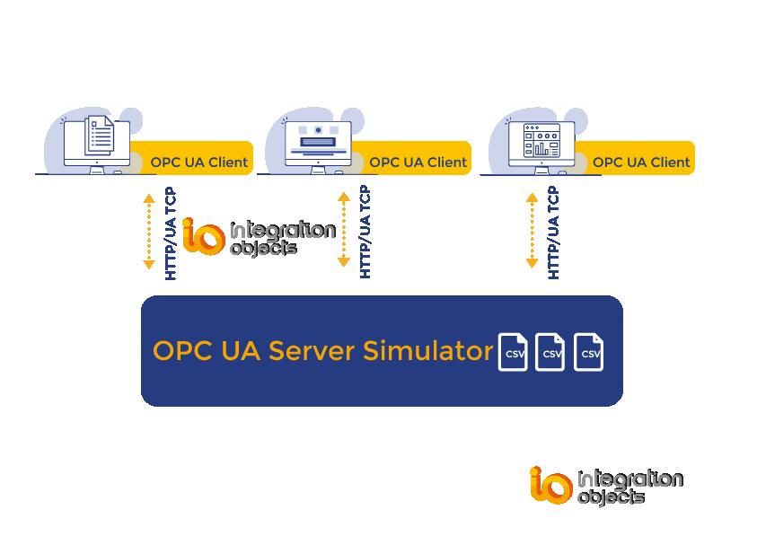 OPC UA Server Simulator